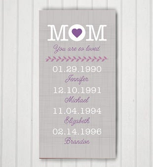 Personalized Mom Canvas