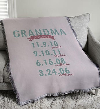 Personalized Mom Established Tapestry Throw